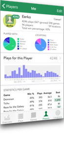 Detailed Player statistics